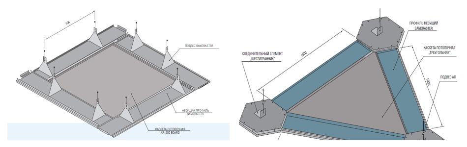 Монтаж подвесной системы Албес